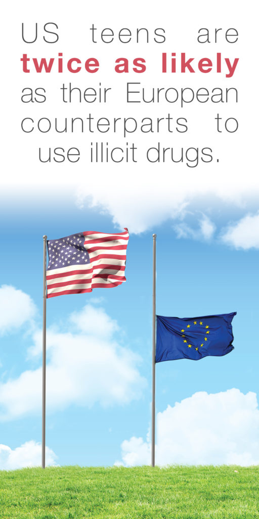 Infographic comparing drug use among teens from the U.S. and Europe.